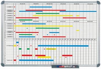 Maul Planbord Maand- / Jaarplanner - 2x6 maanden - 60x90 cm