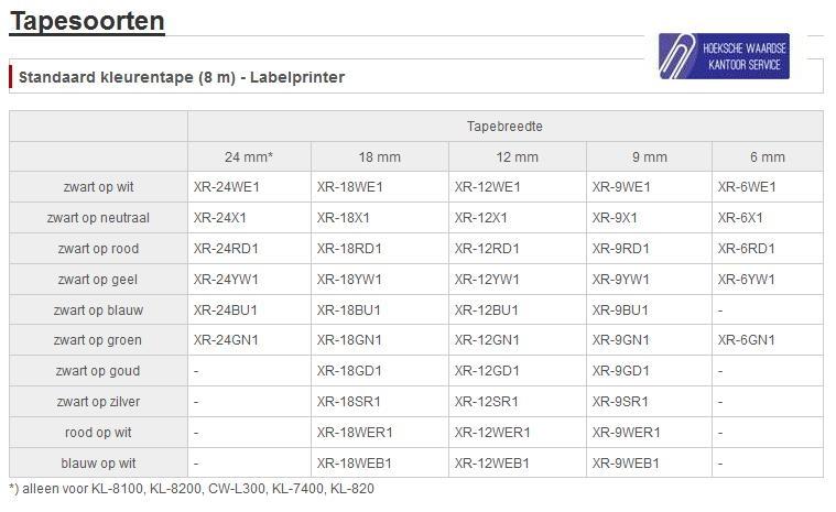 Casio Labelprinter KL-G2